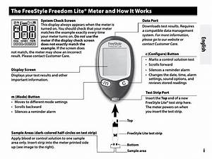 The Freestyle Freedom Lite U00ae Meter And How It Works
