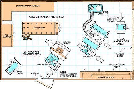 small shop layout workshop layout shop layout