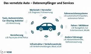 Konsumenten Und Produzentenrente Berechnen : connected car das vernetzte auto ~ Themetempest.com Abrechnung