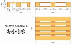 Maße Einer Europalette : die besten 25 ma e europalette ideen auf pinterest salontisch lagerfeueranz nder und wippe ~ Orissabook.com Haus und Dekorationen