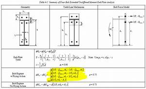 Aisc Design Guide 4 And 13  Possible Contradiction