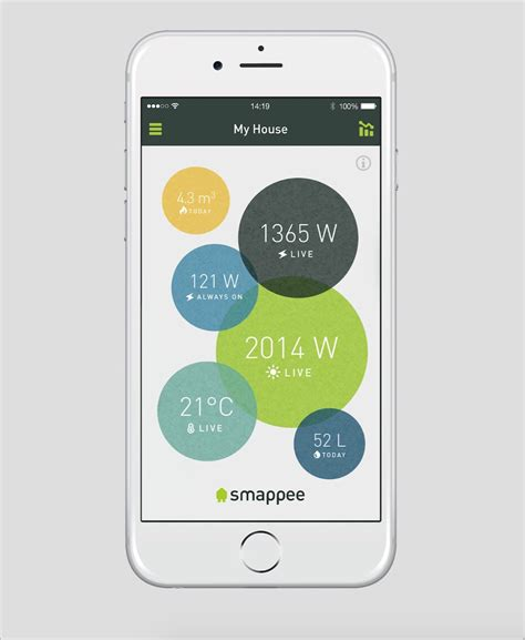 Electric Car Consumption by Smappee Works With Nest To Save Money On Your Gas And