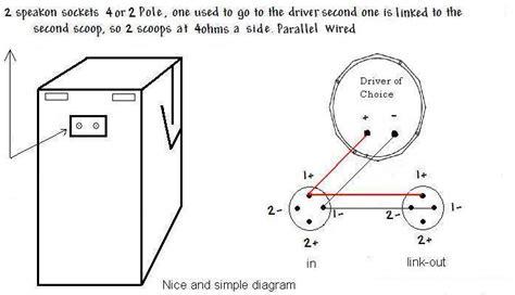 speakon cable wiring diagram wiring diagrams owner