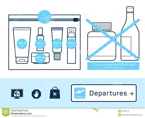dans notre bagage pour dans l'avion ? . Yahoo Answers