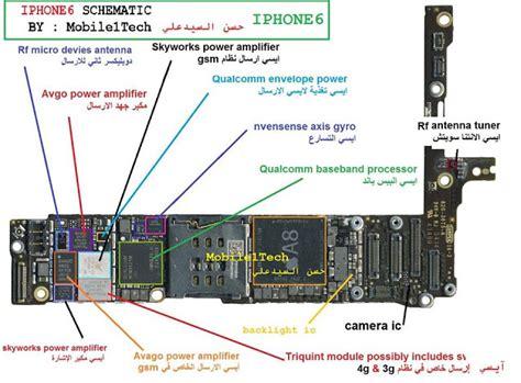 iphone  schematic diagram