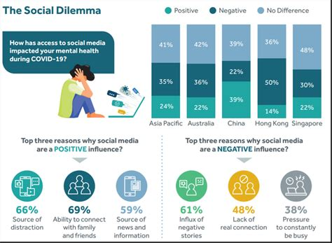APAC's Gen Z faces mental health crisis as they struggle ...