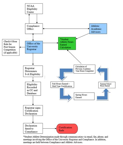 worksheets unc academic worksheets opossumsoft