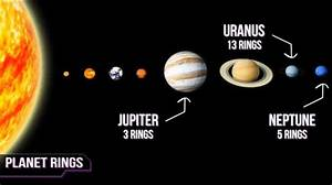 Why Does Saturn Have Rings? : Conscious Life News