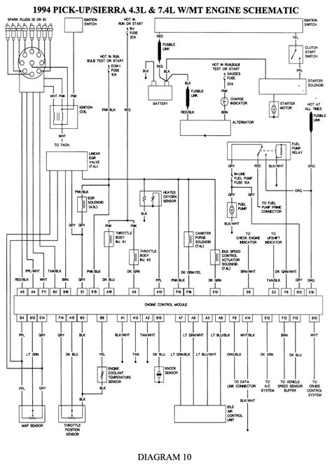 1995 Gmc Jimmy Wiring by Wiring Diagrams For 2008 Chevy C4500 Free