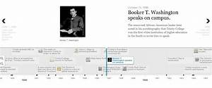Image Gallery Sncc Timeline
