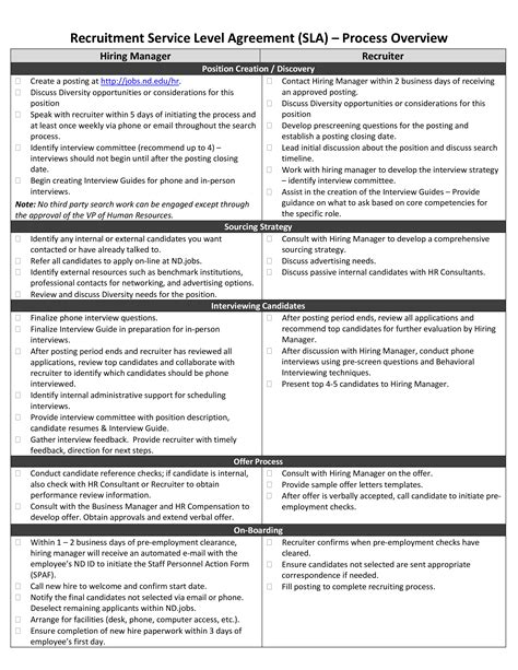 recruitment agency service level agreement templates