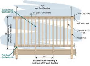 bar spacing for railings google search wooden swimming
