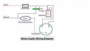 Motor Wiring Diagram 2 Phase Water Cooler