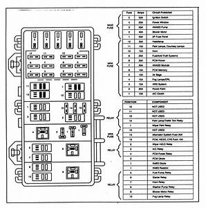 Marvelous Mercedes E400 Fuse Box Diagram Photos Image R350