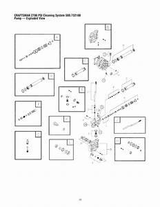 Craftsman 580752100 User Manual Pressure Washer Manuals