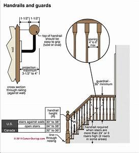 Houston Stair Parts Stair Residential Code