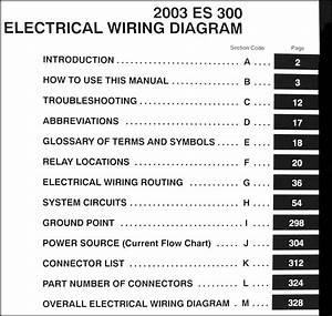 2003 Lexus Es 30wiring Diagram Original Weatherdiagrams Antennablu It