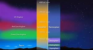 Gms  Ionosphere Graphics