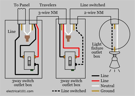 Electrical Bypass Three Way Switch For The Next Single