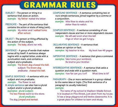 Basic English Grammar  Home Facebook
