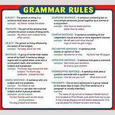 Basic English Grammar  Home Facebook