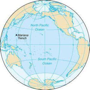Kuru kontinentu mazgā Klusais okeāns: saraksts