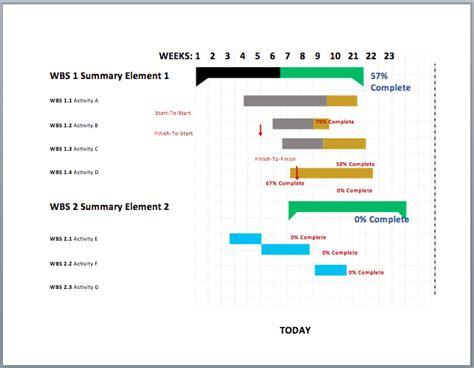 Gantt Chart Word Template by Free Gantt Chart Templates Word Watcherbittorrent