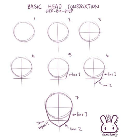 anime head tutorial  steam bunny  deviantart