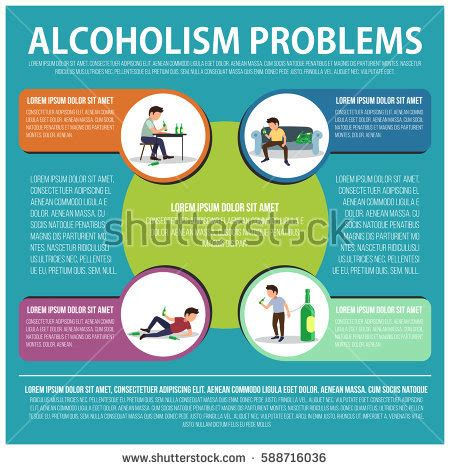 And Abuse Policy Template Lovely Alcoholism Alcoholism Risks Infographics Design Effect Stock