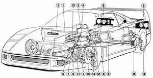 Beautifully Engineered  U2022 Ferrari F40 Owner U2019s Manual
