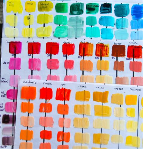 this blog shows you how to create your own color mixing charts a very neat project to see just
