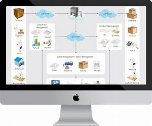 Workflow Diagram Software For Mac