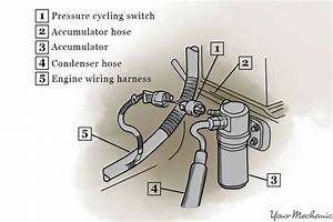 How To Replace An Ac Clutch Cycling Switch