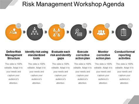 risk management workshop agenda powerpoint layout