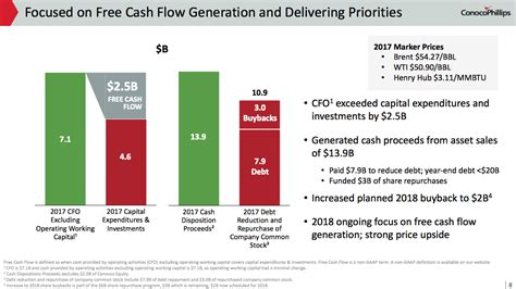 ConocoPhillips: Not Pleased With Capital Deployments ...