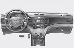 Instrument Panel Overview - Your Vehicle At A Glance
