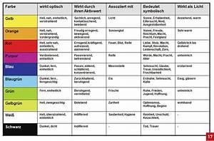 Wirkung Von Farben In Räumen : licht und leuchten sbz ~ Lizthompson.info Haus und Dekorationen