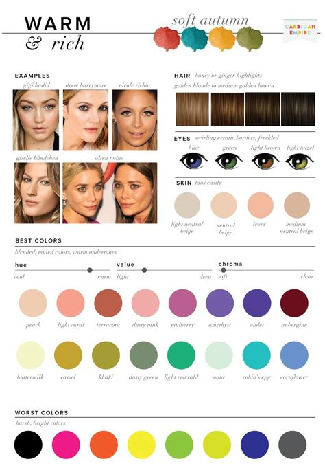 Best And Worst Colors For Autumn Seasonal Color Analysis