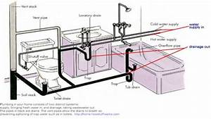 fine bathroom tub plumbing diagram 12 just add home With how to add plumbing for a new bathroom