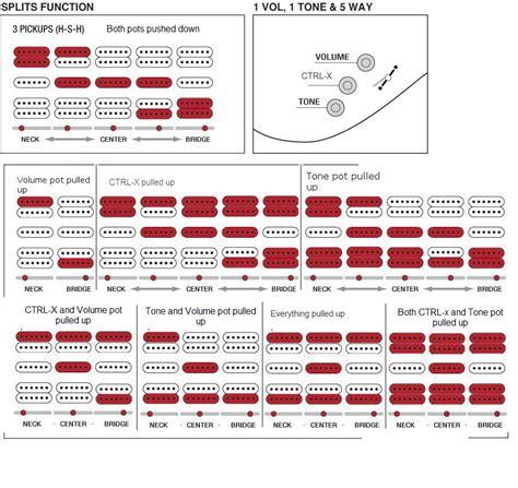Complex Hsh Wiring Configuration Diagram Needed Fender