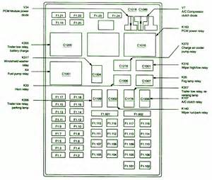 similiar ford f 250 fuse panel diagram keywords ford f350 fuse box diagram as well 2006 ford f 250 fuse panel diagram