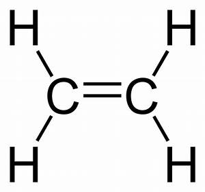 Chemistry   Help In Carbon Compounds Chapter
