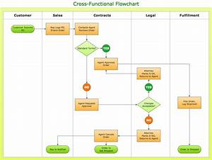 How To Simplify Flow Charting  U2014 Cross