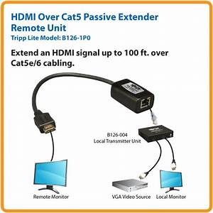 Hdmi Over Cat5e Wiring Diagram