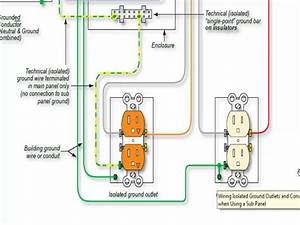Isolated Ground Receptacle Wiring Diagram - Gooddy