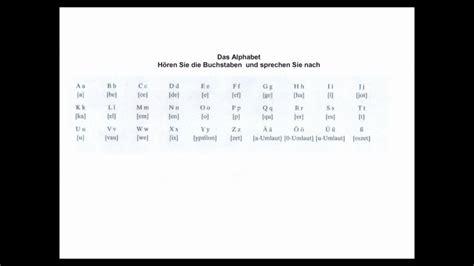 alphabet  german alphabet