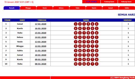 chezmaitaipearls tabel shio data hk