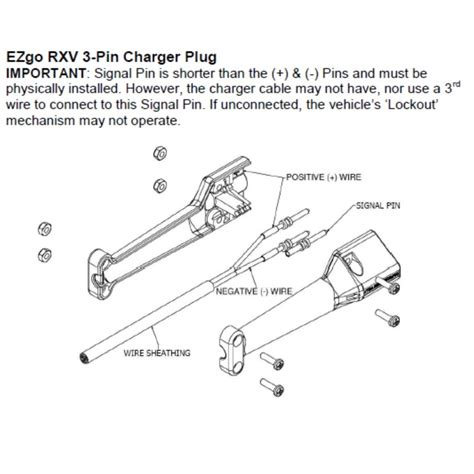 Ezgo Rxv 48 Volt Wiring Diagram by Golf Cart Charger Ezgo Rxv Battery Pete
