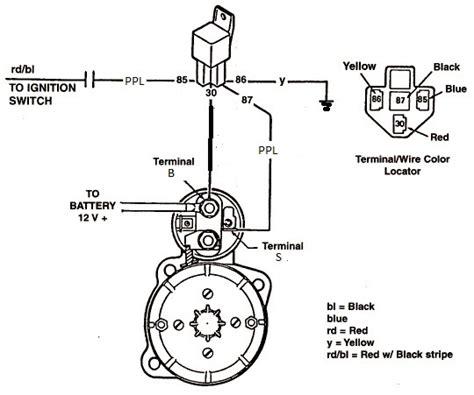 Gm Solenoid Wire Diagram gm starter solenoid wiring diagram auto electrical