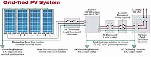 Solar Photovoltaic Panels Array Wiring Diagram Electrical